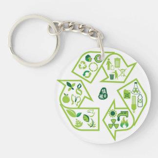 Environmentally eco-friendly green key chain 2