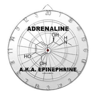 Epinefrina de la adrenalina A.K.A. (química)