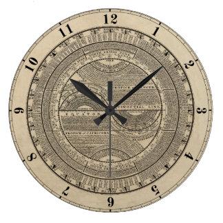 Epitomized Geography 1733 Large Clock