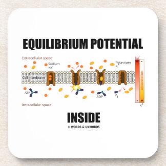 Equilibrium Potential Inside Active Transport Beverage Coaster