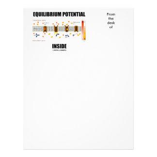 Equilibrium Potential Inside Active Transport Letterhead