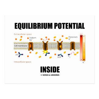 Equilibrium Potential Inside (Active Transport) Postcard