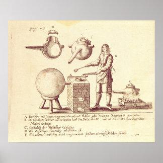 Equipo de destilación póster