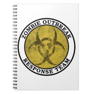 Equipo de la respuesta del brote del zombi (Biohaz Cuadernos