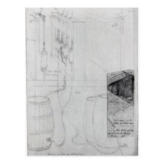 Equipo del sótano de la cerveza, 1825 postales