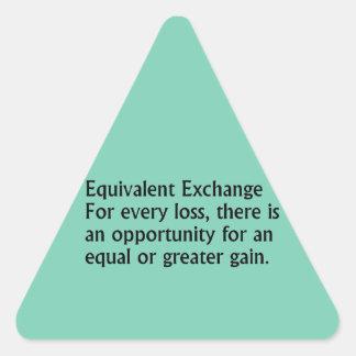 Equivalent Exchange Triangle Sticker