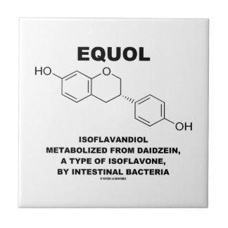 Equol Isoflavandiol Metabolized From Daidzein Tile