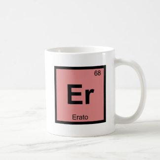 Er - Erato Muse Chemistry Periodic Table Symbol Coffee Mug