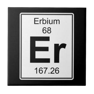 Er - Erbium Ceramic Tile