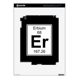 Er - Erbium Decals For iPad 3