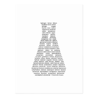 Erlenmeyer of Chemical Elements Postcard