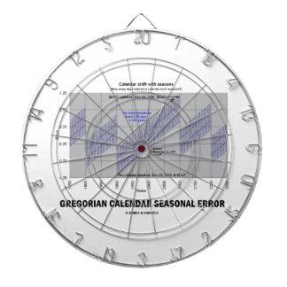 Error estacional del calendario gregoriano tablero de dardos