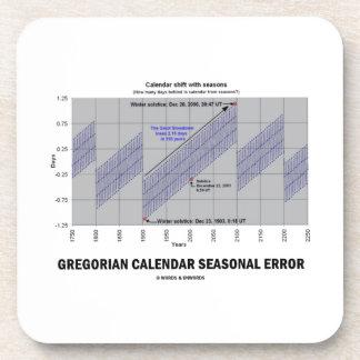 Error estacional del calendario gregoriano posavaso