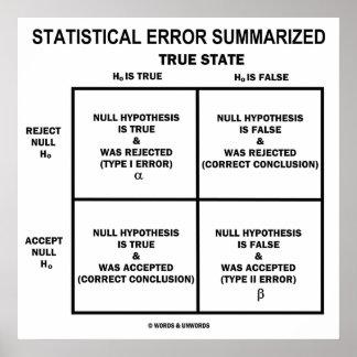 Error estadístico resumido (prueba de la hipótesis impresiones