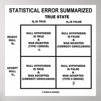 Error estadístico resumido (prueba de la hipótesis póster