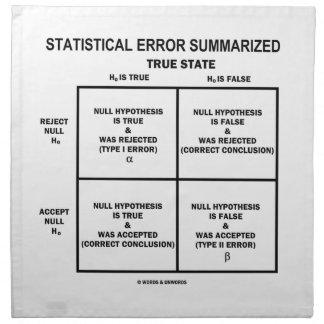 Error estadístico resumido (prueba de la hipótesis servilleta de papel