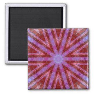 Eruption Magnets