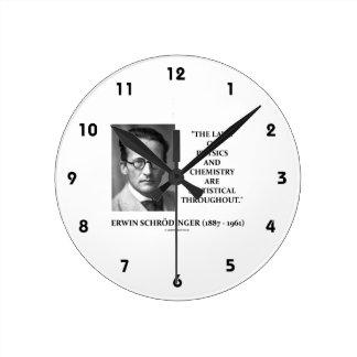 Erwin Schrödinger Physics Chemistry Statistical Round Clock