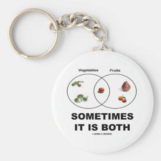 Es a veces ambos (la actitud de las frutas de las  llavero redondo tipo pin
