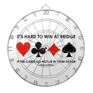 Es duro ganar en el puente si no mienten las