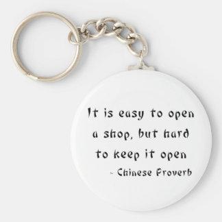 Es fácil abrir una tienda pero difícilmente manten llavero redondo tipo pin