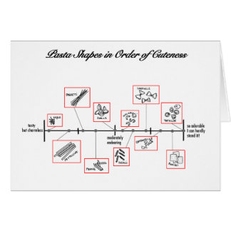 Escala de las pastas: tarjetas