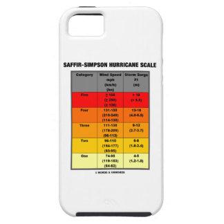 Escala del huracán de Saffir-Simpson (escala de Funda Para iPhone SE/5/5s