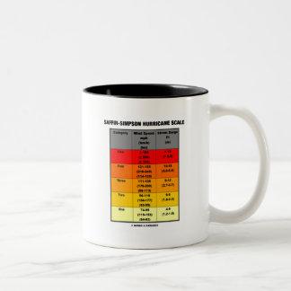 Escala del huracán de Saffir-Simpson (meteorología Taza De Café