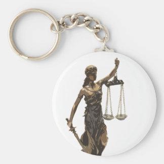 Escalas de la justicia el | Themis Llavero Redondo Tipo Pin