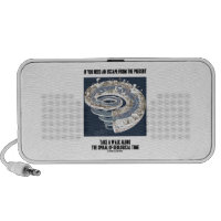 Escape From Present Walk Along Geological Time Laptop Speakers