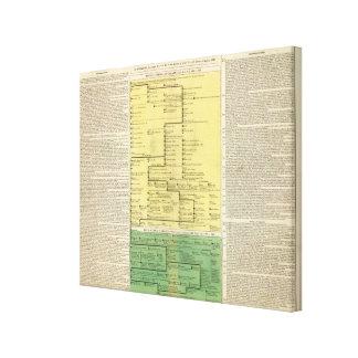 Escocia a partir del 404 a 1603 impresión en lona estirada