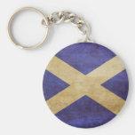 Escocia, Escocia, Escocia Llavero