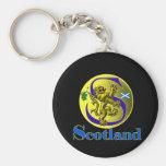 Escocia Llavero