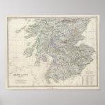 Escocia S Impresiones
