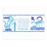 Escorpión llevado tigre 1962 del agua del zodiaco  tarjeta postal