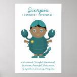 Escorpión - poster del horóscopo del muchacho