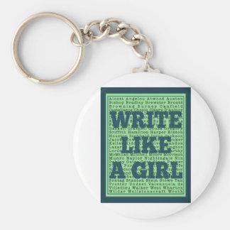 Escriba como un pavo real del chica llaveros personalizados