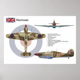 Escuadrilla del Mk IID 6 del huracán Poster