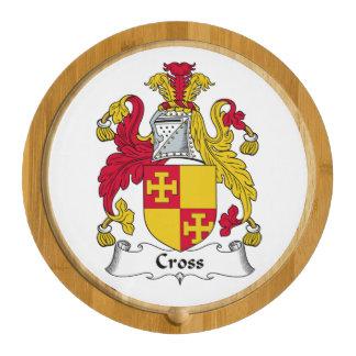 Escudo cruzado de la familia