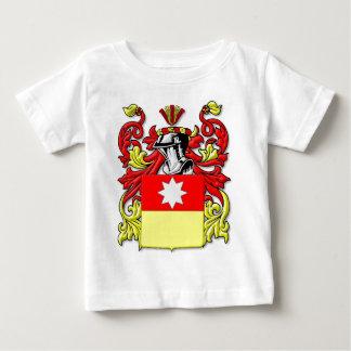 Escudo de armas de Albrecht Camisas