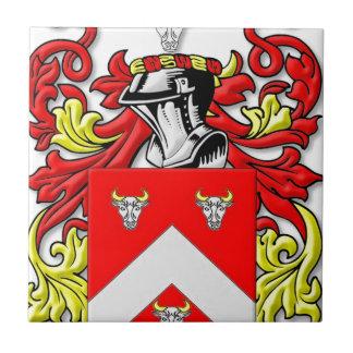 Escudo de armas de Bullock Azulejo Cuadrado Pequeño