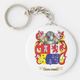 Escudo de armas de Colomo Llavero Redondo Tipo Pin