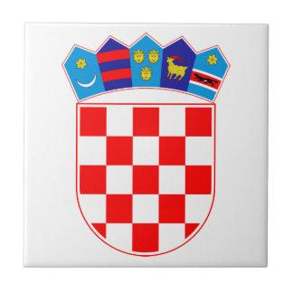 Escudo de armas de Croacia Tejas