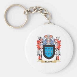 Escudo de armas de Elway - escudo de la familia Llavero Redondo Tipo Pin