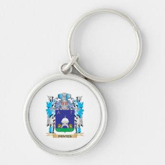 Escudo de armas de Fontes - escudo de la familia Llavero