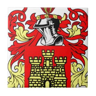Escudo de armas de Gonzalez Azulejos