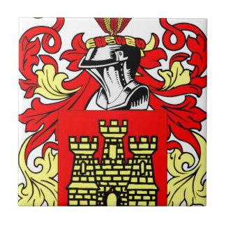 Escudo de armas de Gonzalez Azulejo