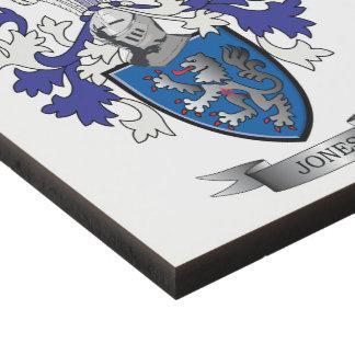Escudo de armas de Jones Cuadro