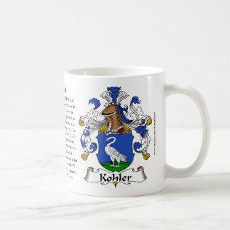 Escudo de armas de la familia de Kohler Taza De Café