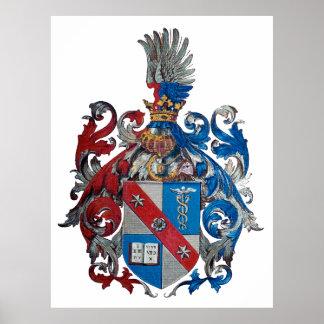 Escudo de armas de la familia de Ludwig von Mises Poster